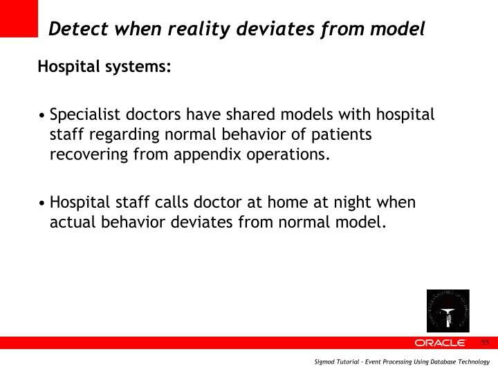Detect when reality deviates from model