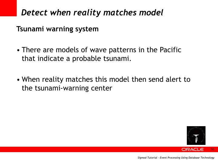 Detect when reality matches model
