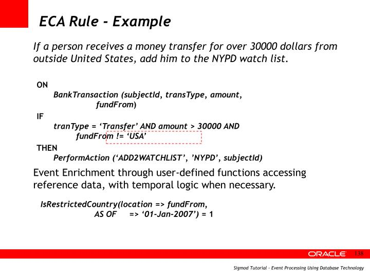 ECA Rule - Example