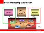 event processing distribution