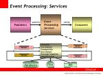event processing services