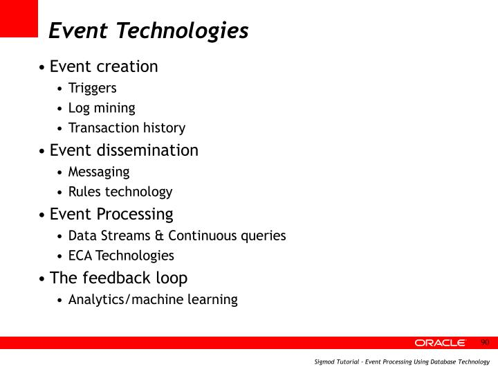 Event Technologies