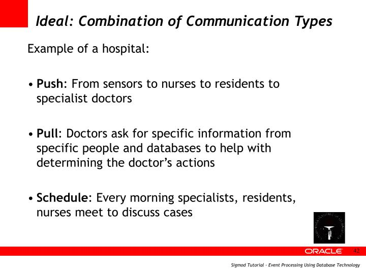Ideal: Combination of Communication Types
