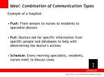 ideal combination of communication types