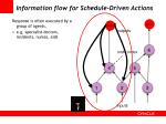 information flow for schedule driven actions