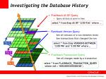 investigating the database history