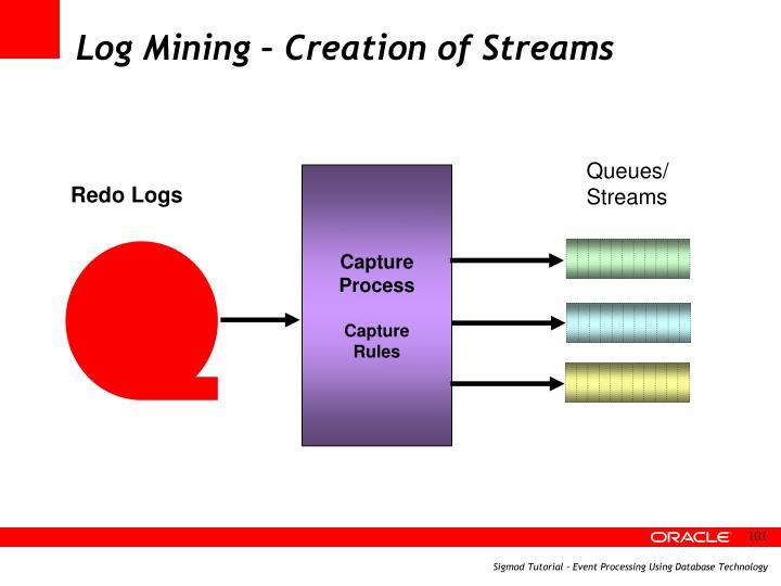Log Mining – Creation of Streams