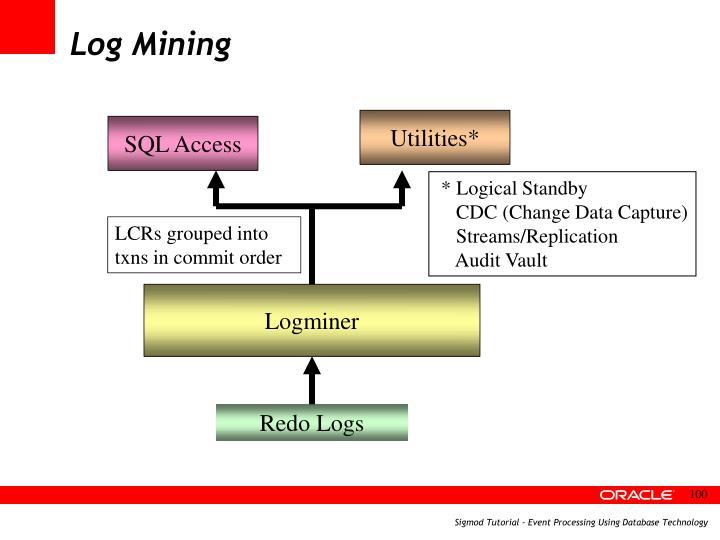 Log Mining