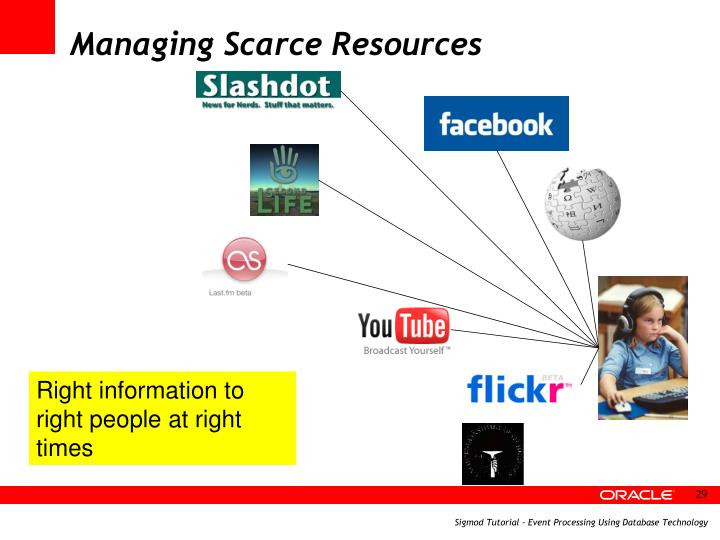 Managing Scarce Resources