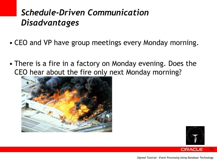 Schedule-Driven Communication