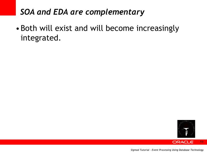 SOA and EDA are complementary