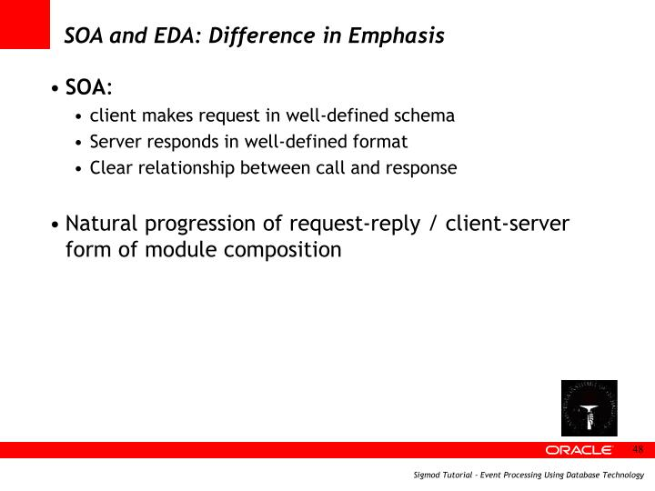 SOA and EDA: Difference in Emphasis