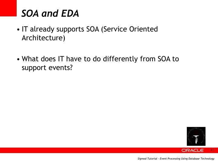 SOA and EDA