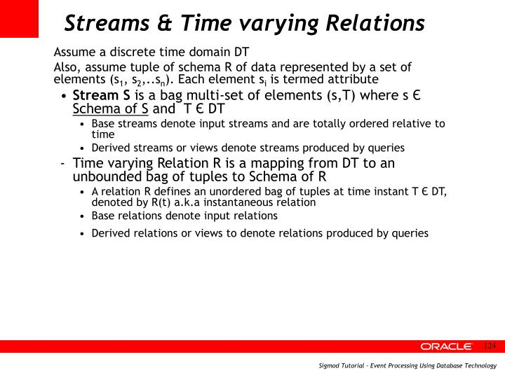Streams & Time varying Relations