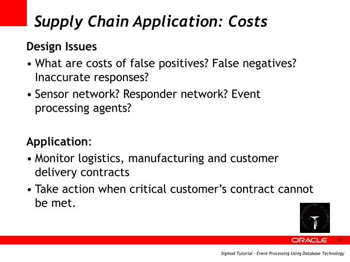 Supply Chain Application: Costs