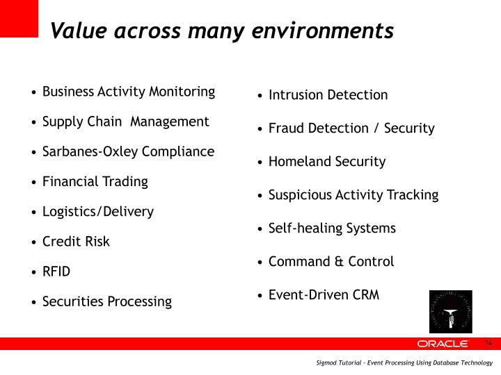 Value across many environments