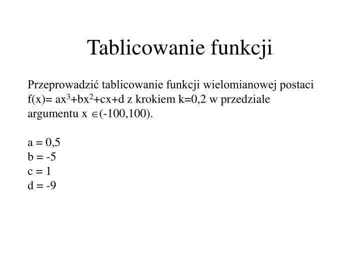 Tablicowanie funkcji