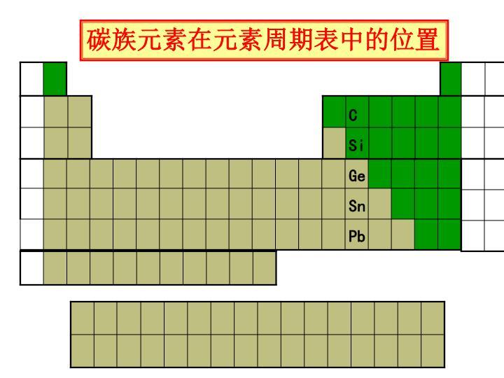碳族元素在元素周期表中的位置