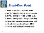 break even point2