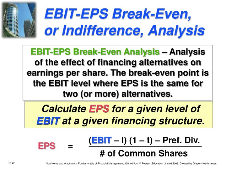 EBIT-EPS Break-Even, or Indifference, Analysis