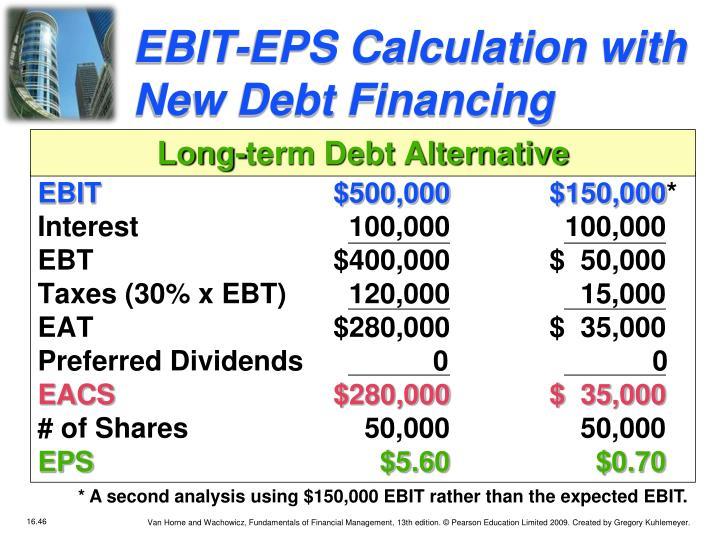 EBIT $500,000         $150,000