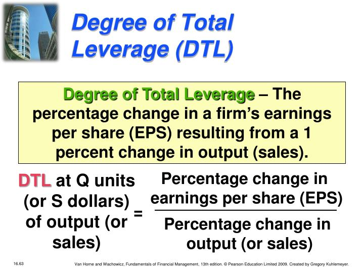Degree of Total Leverage (DTL)