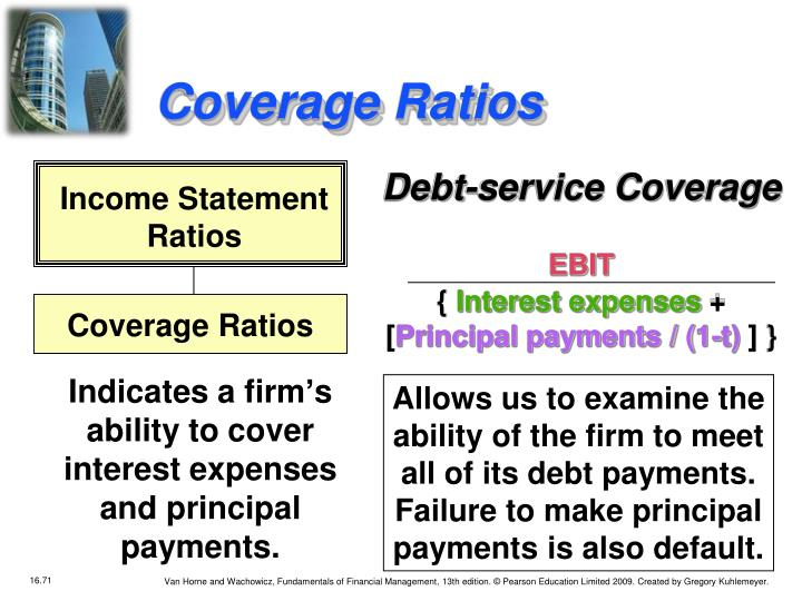 Debt-service Coverage