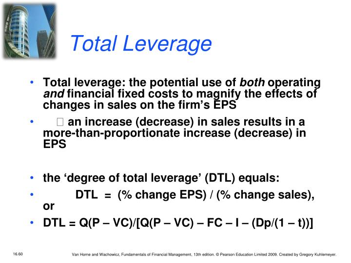 Total Leverage