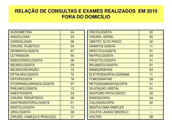 RELAÇÃO DE CONSULTAS E EXAMES REALIZADOS  EM 2010 FORA DO DOMICÍLIO