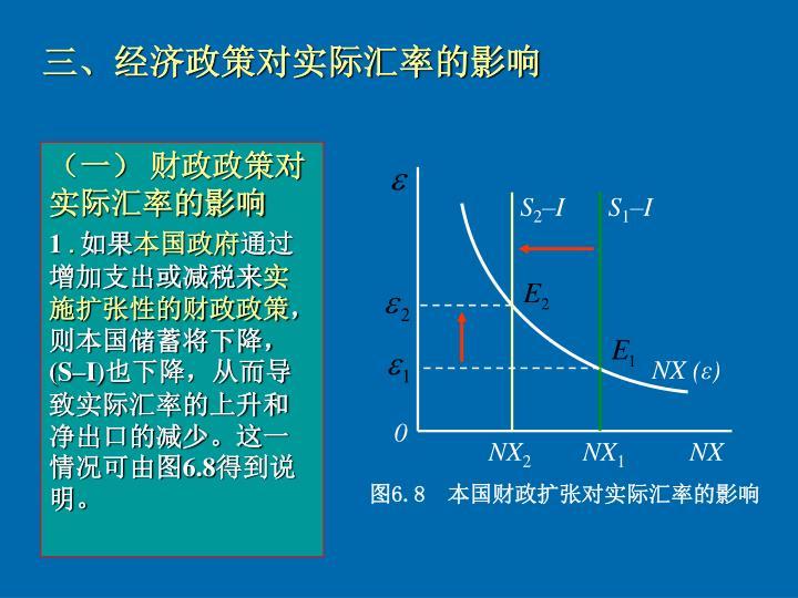 三、经济政策对实际汇率的影响