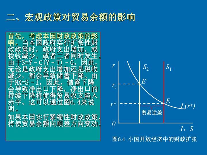 二、宏观政策对贸易余额的影响