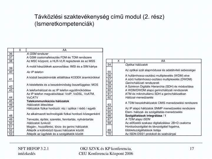 Távközlési szaktevékenység című modul (2. rész)
