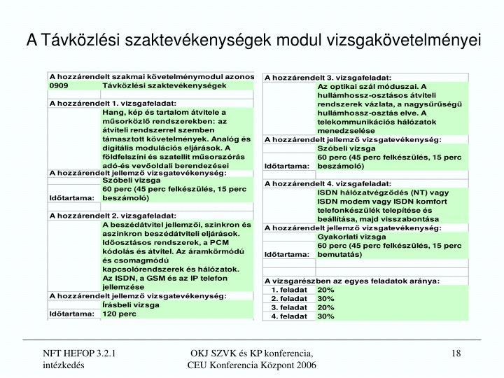 A Távközlési szaktevékenységek modul vizsgakövetelményei