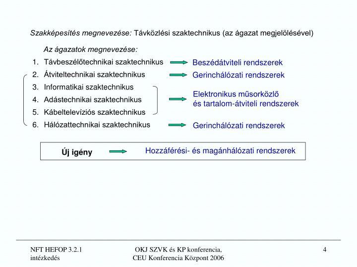 Hozzáférési- és magánhálózati rendszerek