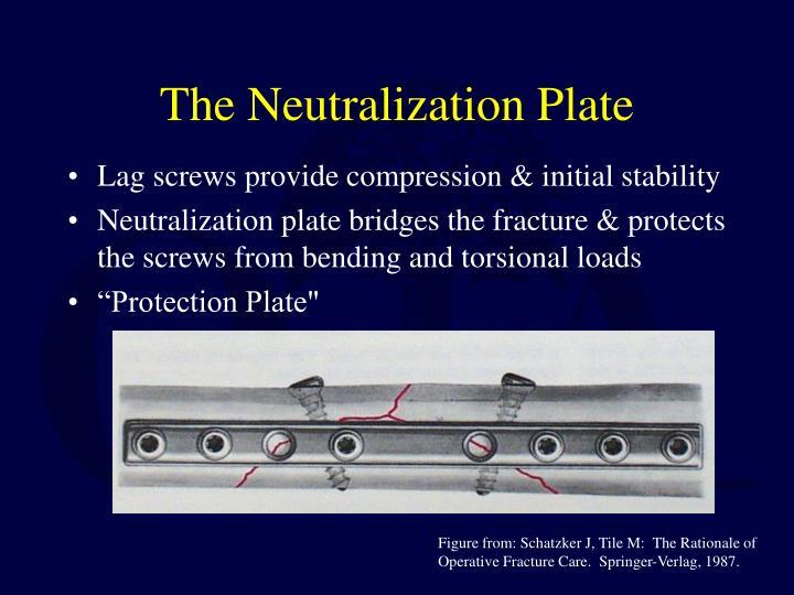 The Neutralization Plate