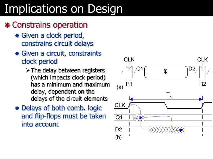Implications on Design