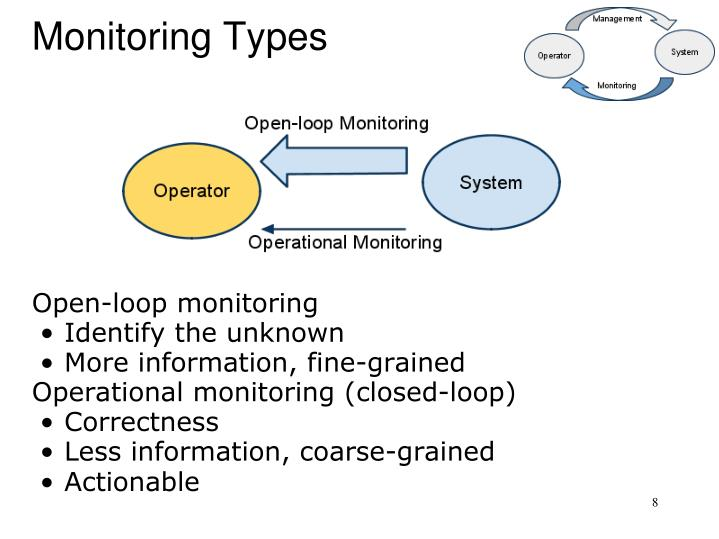 Monitoring Types