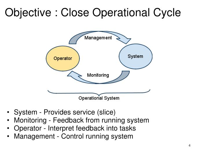 Objective : Close Operational Cycle