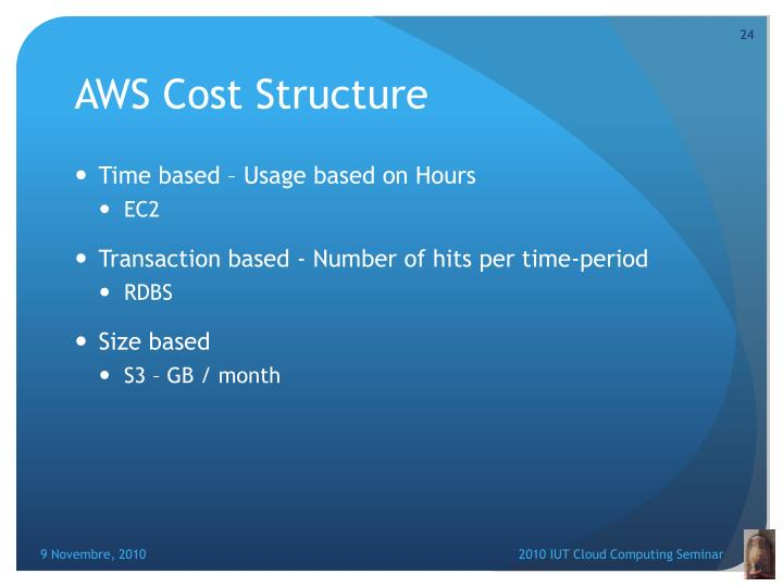 AWS Cost Structure
