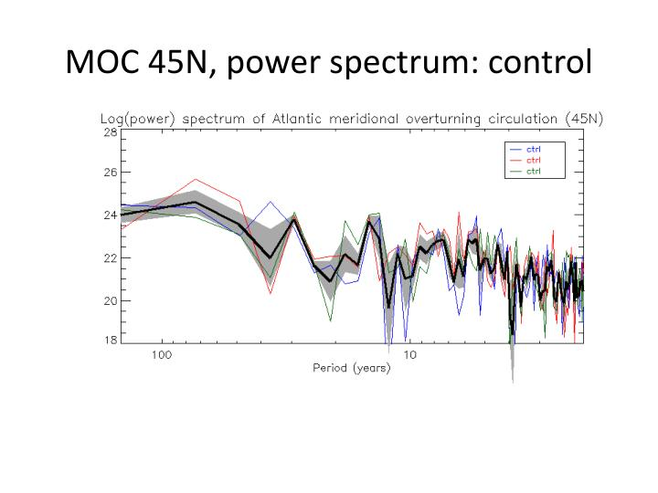 MOC 45N, power spectrum: control