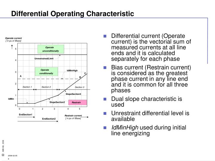 Differential Operating Characteristic