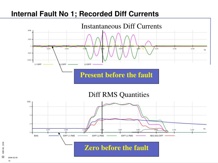 Internal Fault No 1; Recorded Diff Currents