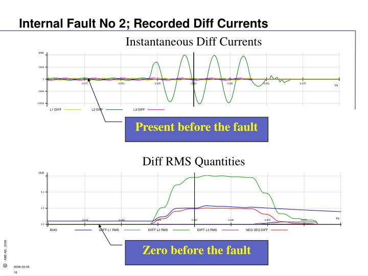 Internal Fault No 2; Recorded Diff Currents