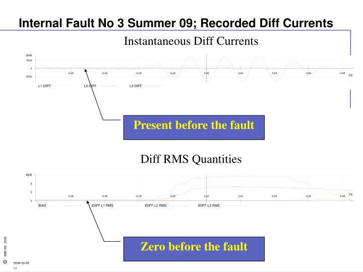 Internal Fault No 3 Summer 09; Recorded Diff Currents