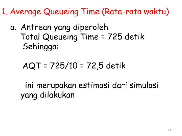 1. Average Queueing Time (Rata-rata waktu)