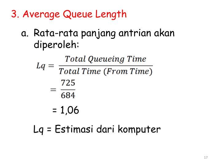 3. Average Queue Length