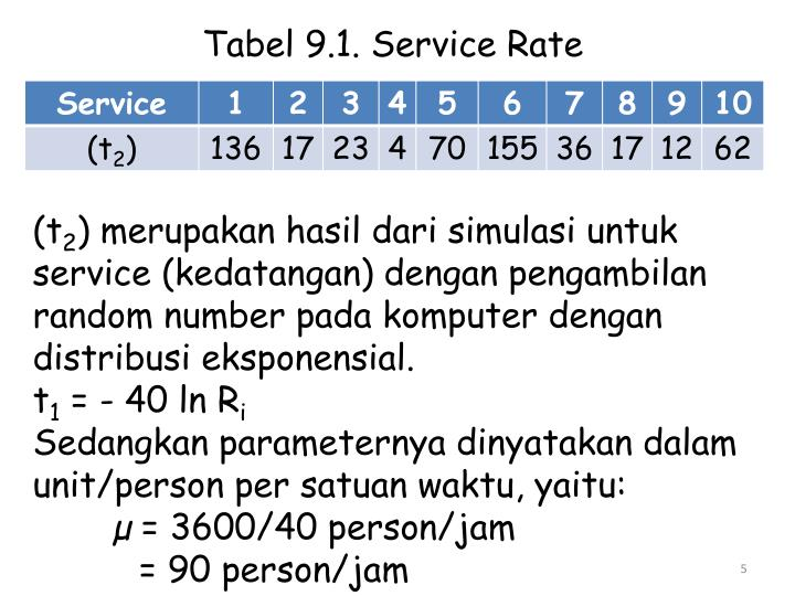 Tabel 9.1. Service Rate