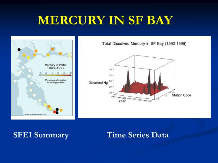 MERCURY IN SF BAY