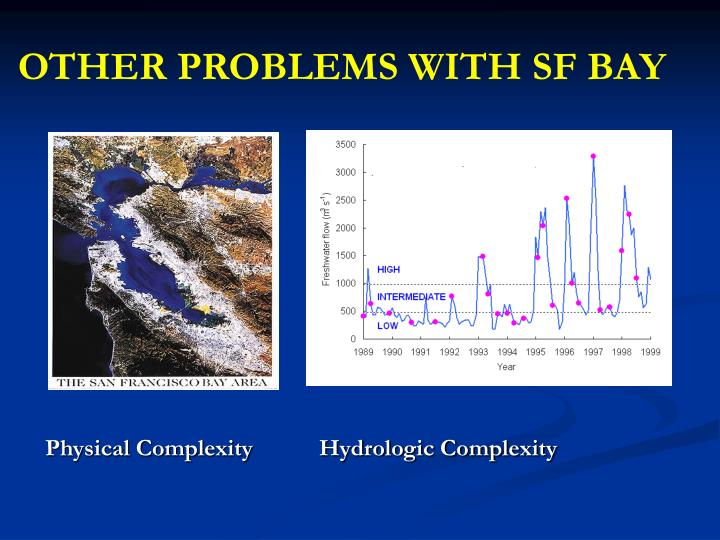 OTHER PROBLEMS WITH SF BAY