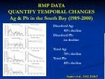 rmp data quantify temporal changes ag pb in the south bay 1989 2000